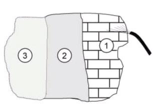 gr28-1