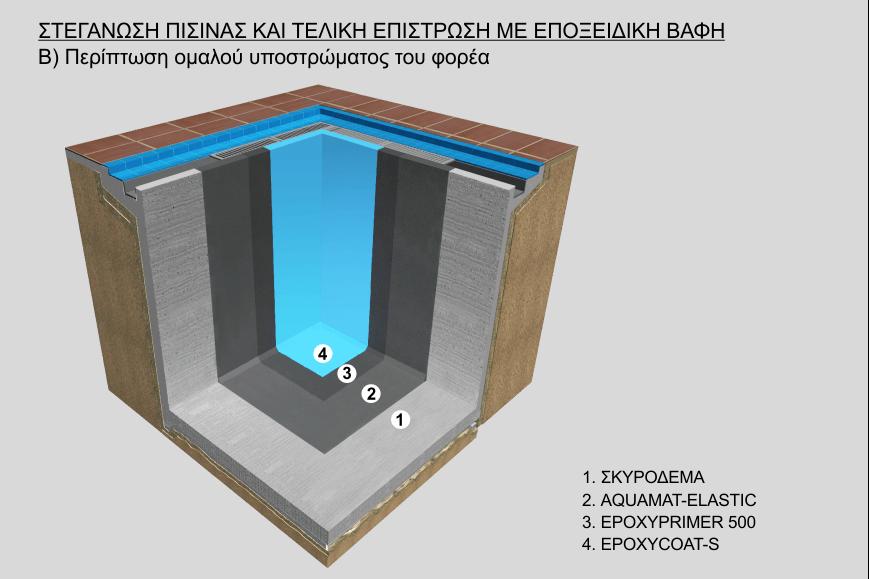 Στεγάνωση πισίνας και τελική επίστρωση με εποξειδική βαφή σε ομαλό υπόστρωμα